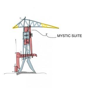 MYSTIC suite